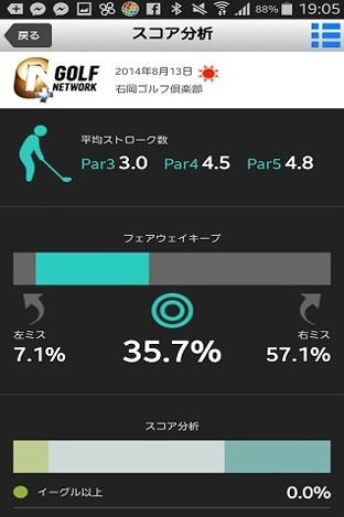 ゴルフ初心者必見! 国内全コースに対応したアプリで上達必至!!
