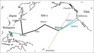 2014年、もう一つの「50周年」~第一太平洋横断海底ケーブル「TPC-1」開通を振り返る